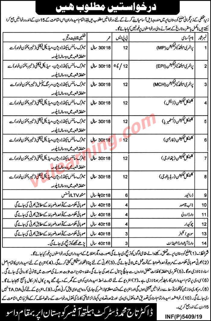 Health Department KPK District Kohistan Upper Jobs 2020 ...
