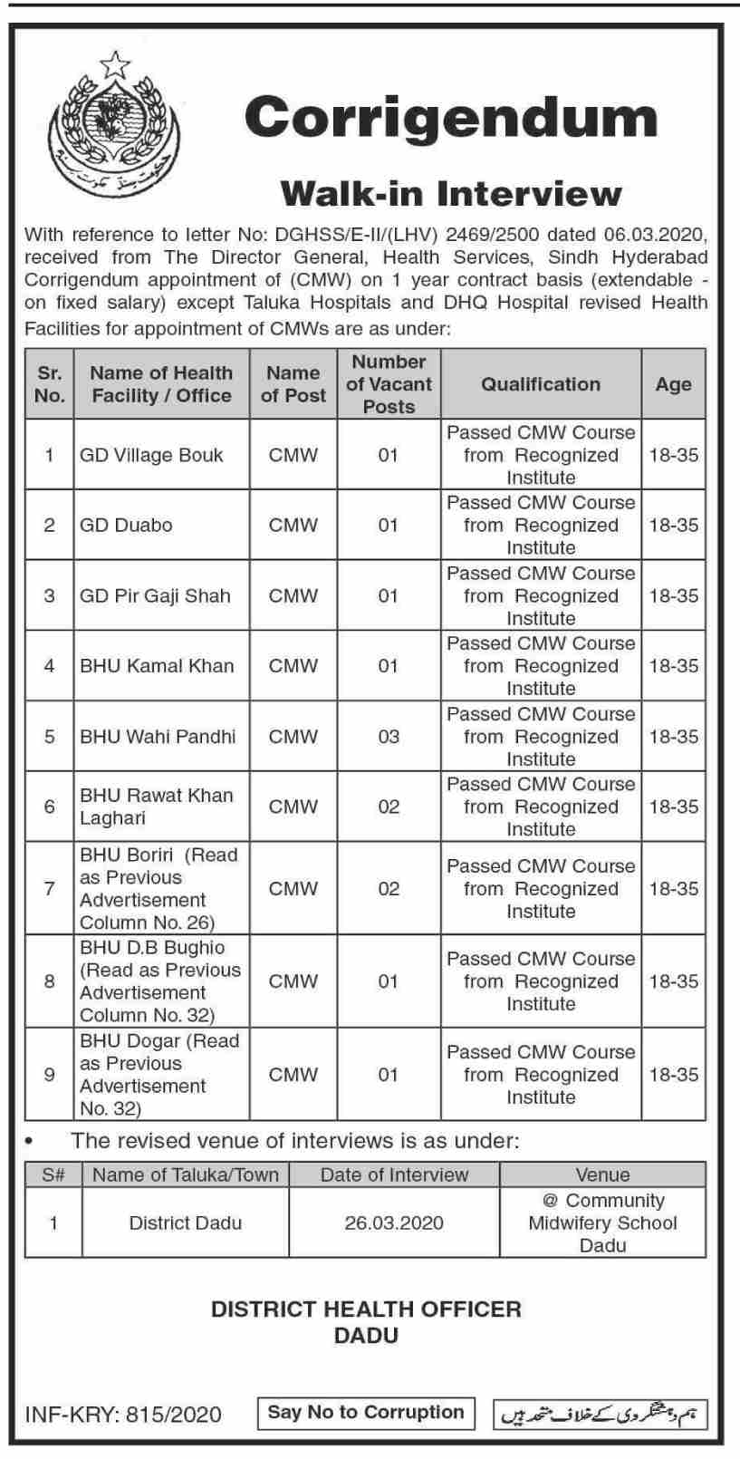 Health Department Government of Sindh Jobs 2020 for ...