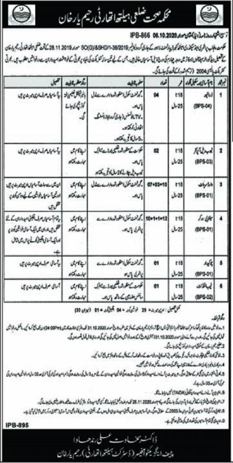 Punjab Health Department District Rahimyar Khan Jobs 2020 ...